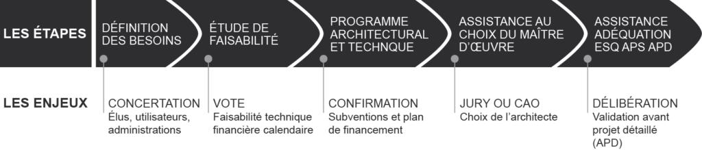 schema programmation 2016
